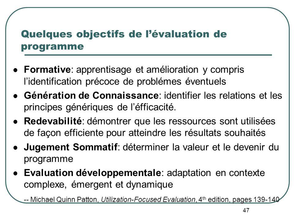 Quelques objectifs de l'évaluation de programme