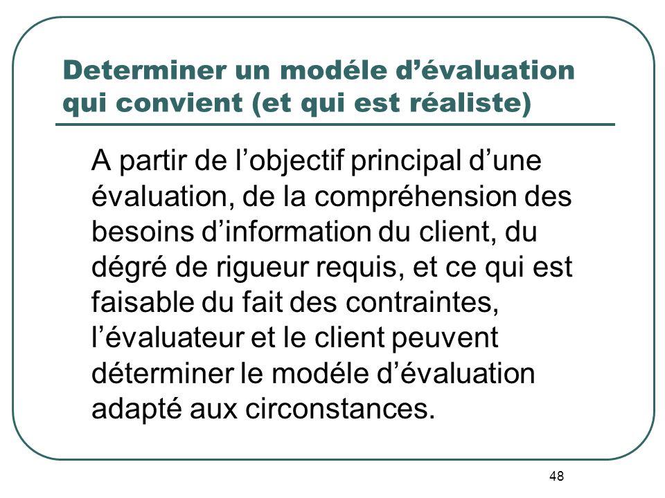 Determiner un modéle d'évaluation qui convient (et qui est réaliste)