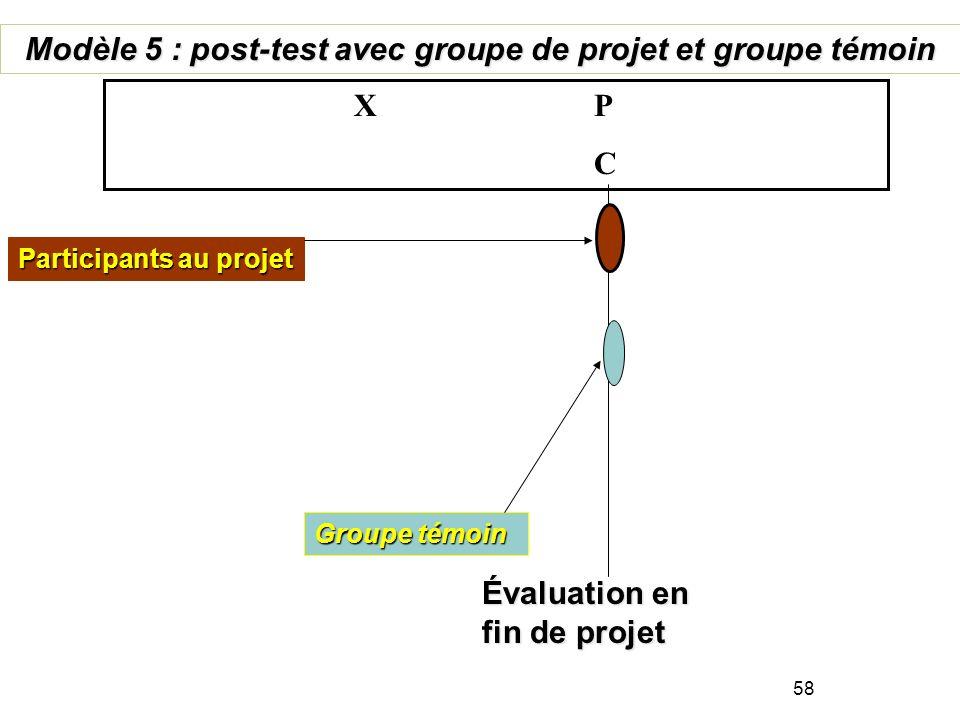 Modèle 5 : post-test avec groupe de projet et groupe témoin