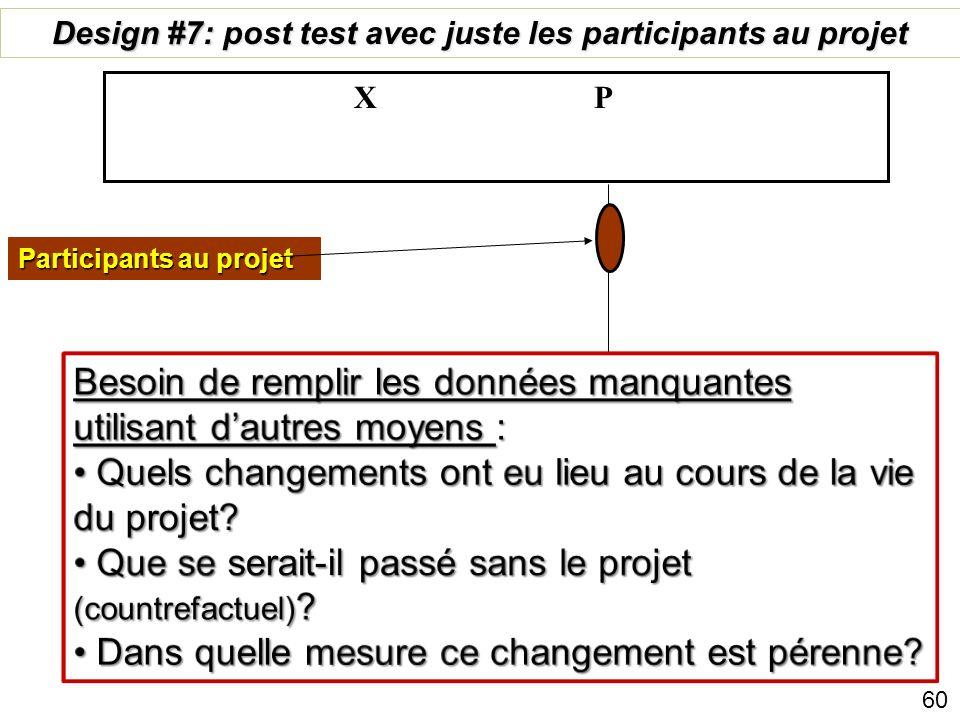 Design #7: post test avec juste les participants au projet