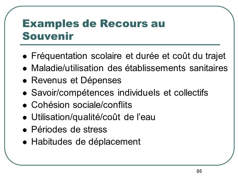 Examples de Recours au Souvenir