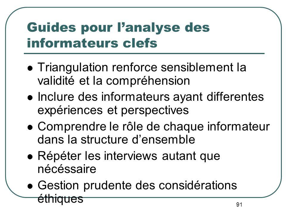 Guides pour l'analyse des informateurs clefs