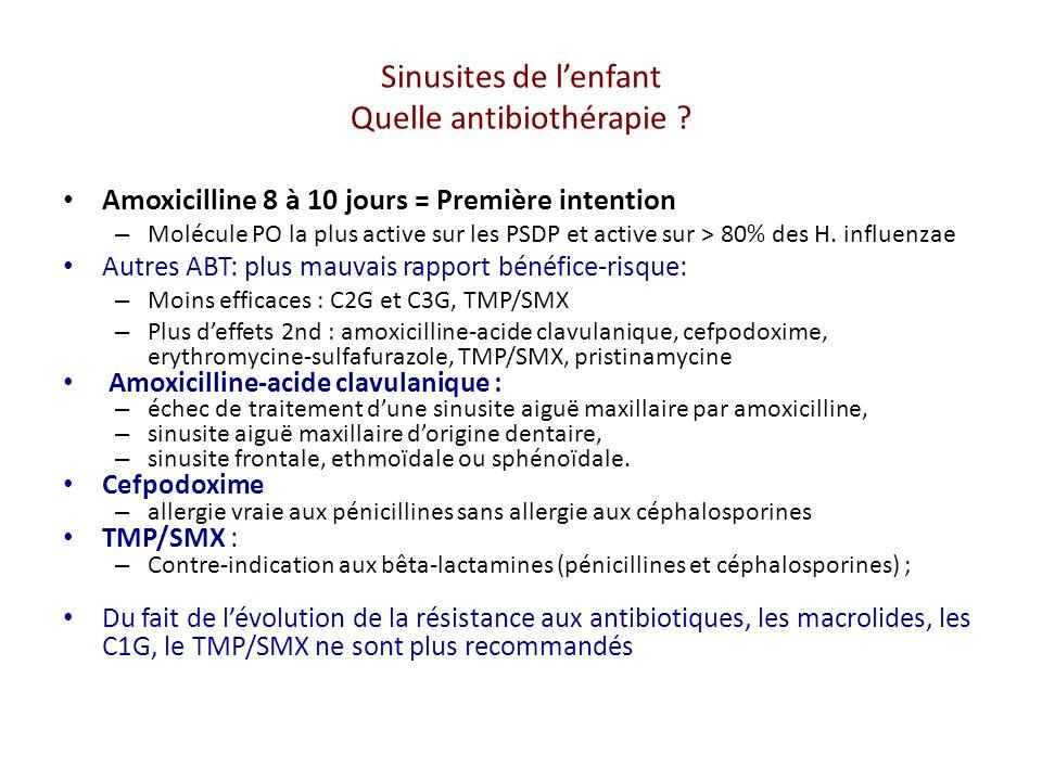Sinusites de l'enfant Quelle antibiothérapie