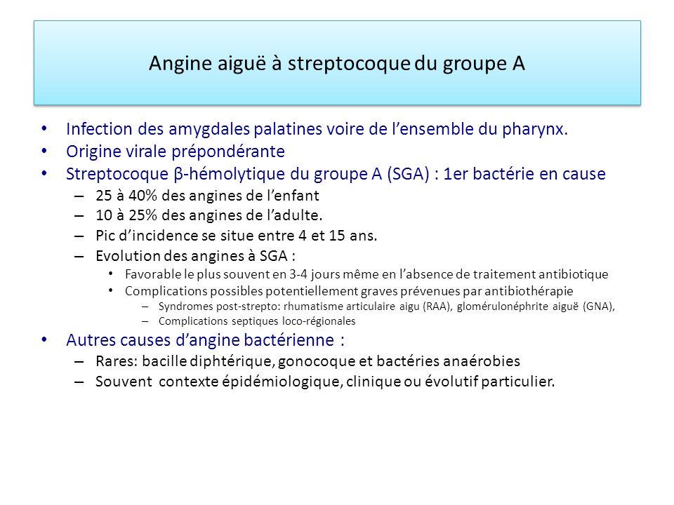 Angine aiguë à streptocoque du groupe A