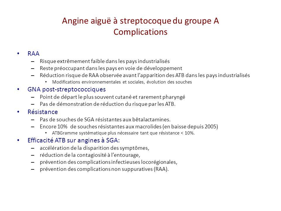 Angine aiguë à streptocoque du groupe A Complications
