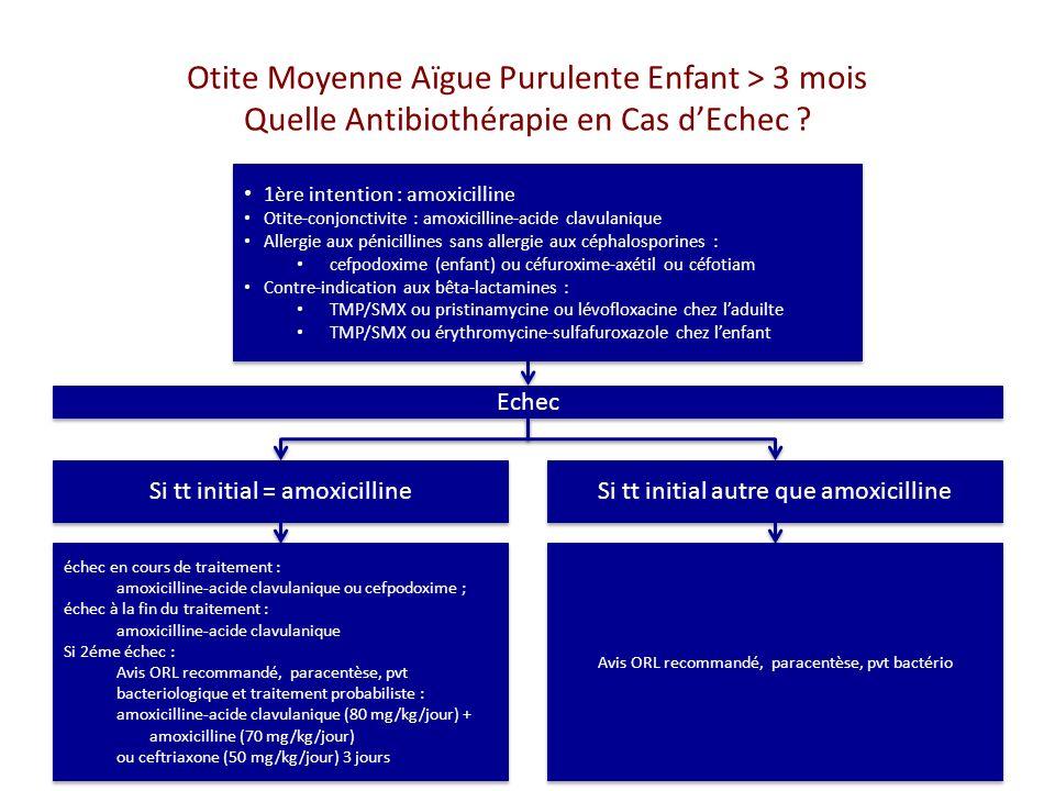 Otite Moyenne Aïgue Purulente Enfant > 3 mois Quelle Antibiothérapie en Cas d'Echec