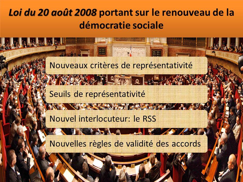 Loi du 20 août 2008 portant sur le renouveau de la démocratie sociale