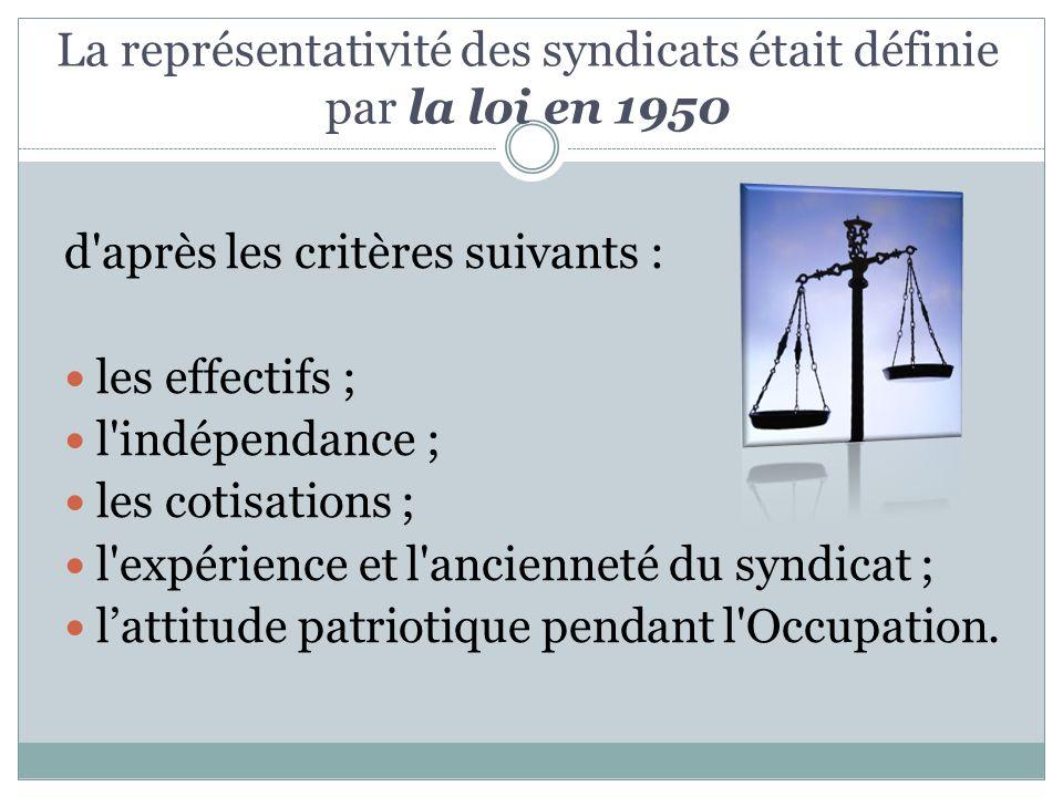 La représentativité des syndicats était définie par la loi en 1950