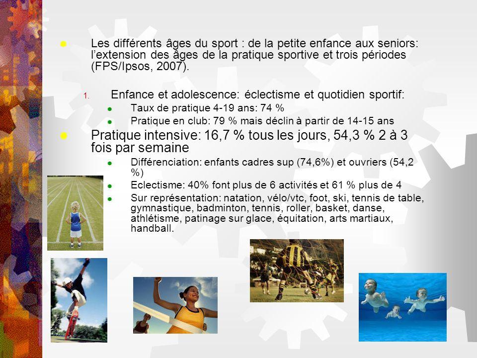 Les différents âges du sport : de la petite enfance aux seniors: l'extension des âges de la pratique sportive et trois périodes (FPS/Ipsos, 2007).