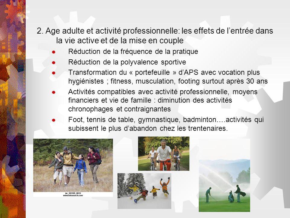 2. Age adulte et activité professionnelle: les effets de l'entrée dans la vie active et de la mise en couple