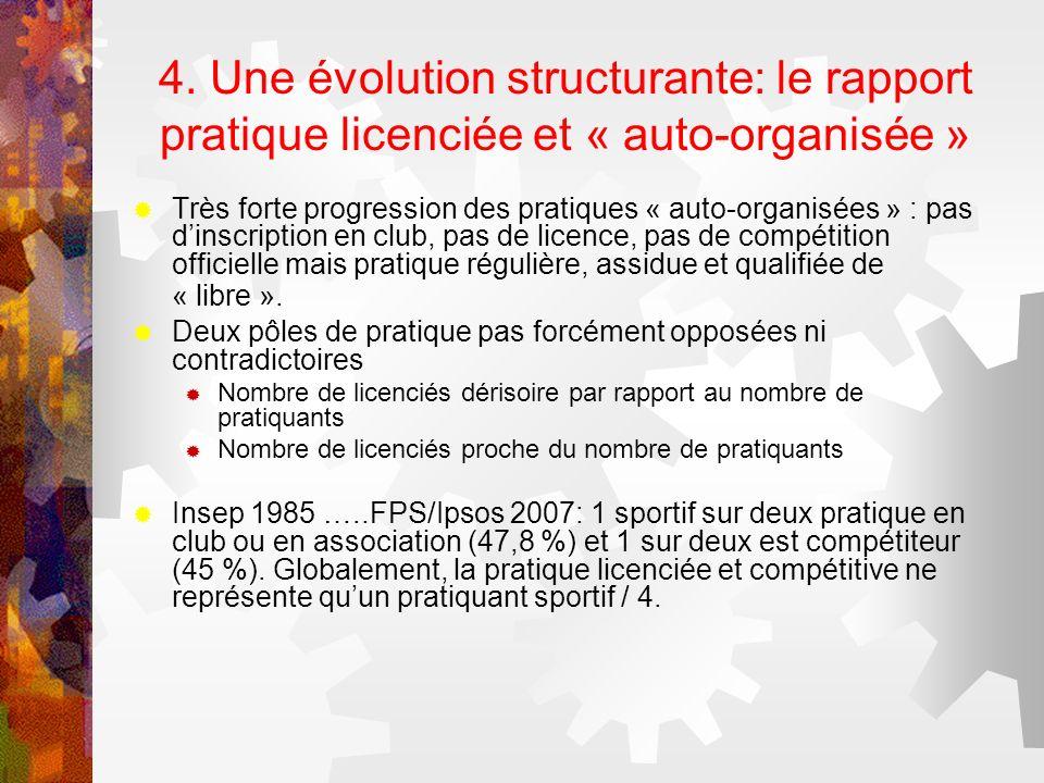 4. Une évolution structurante: le rapport pratique licenciée et « auto-organisée »