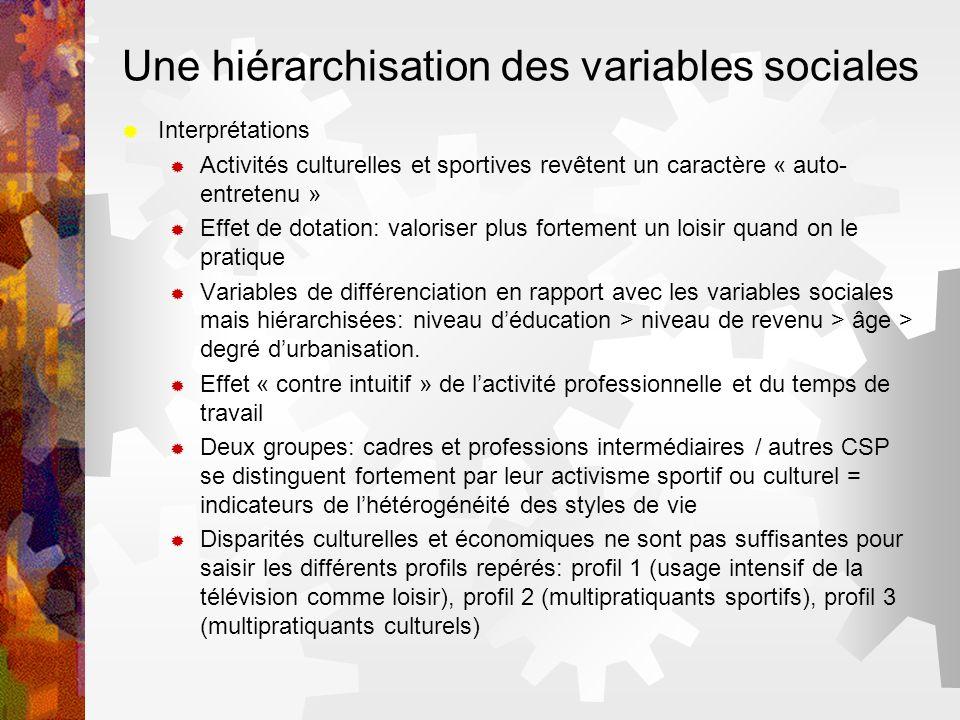 Une hiérarchisation des variables sociales