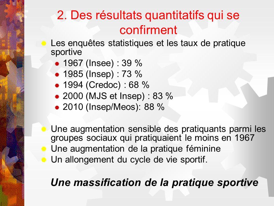 2. Des résultats quantitatifs qui se confirment