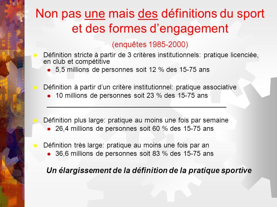 Un élargissement de la définition de la pratique sportive
