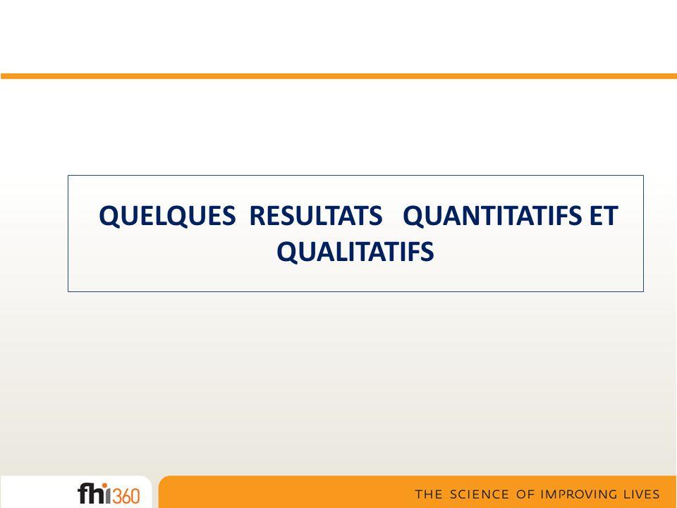 QUELQUES RESULTATS QUANTITATIFS ET QUALITATIFS