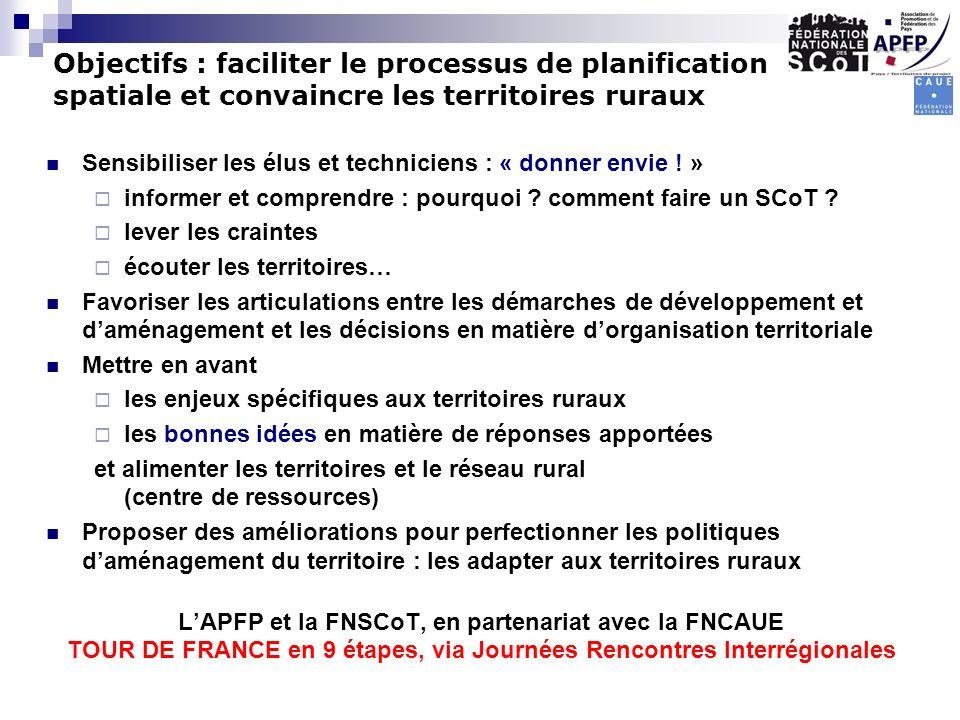 Objectifs : faciliter le processus de planification spatiale et convaincre les territoires ruraux