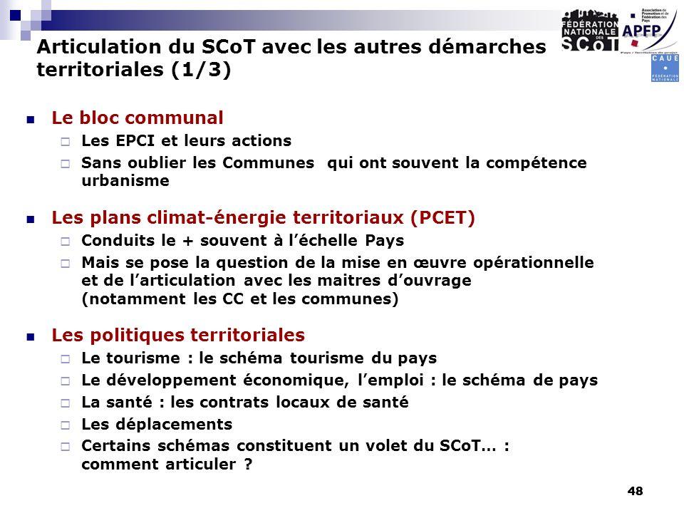 Articulation du SCoT avec les autres démarches territoriales (1/3)