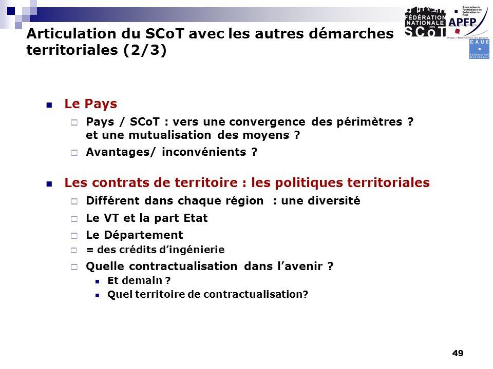 Articulation du SCoT avec les autres démarches territoriales (2/3)