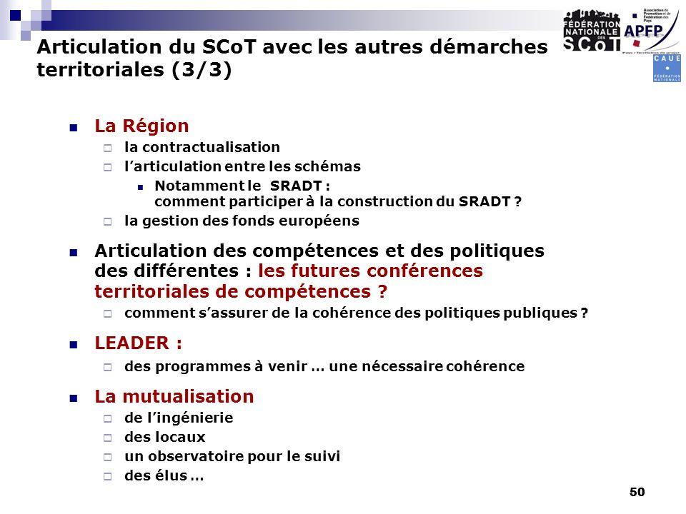 Articulation du SCoT avec les autres démarches territoriales (3/3)
