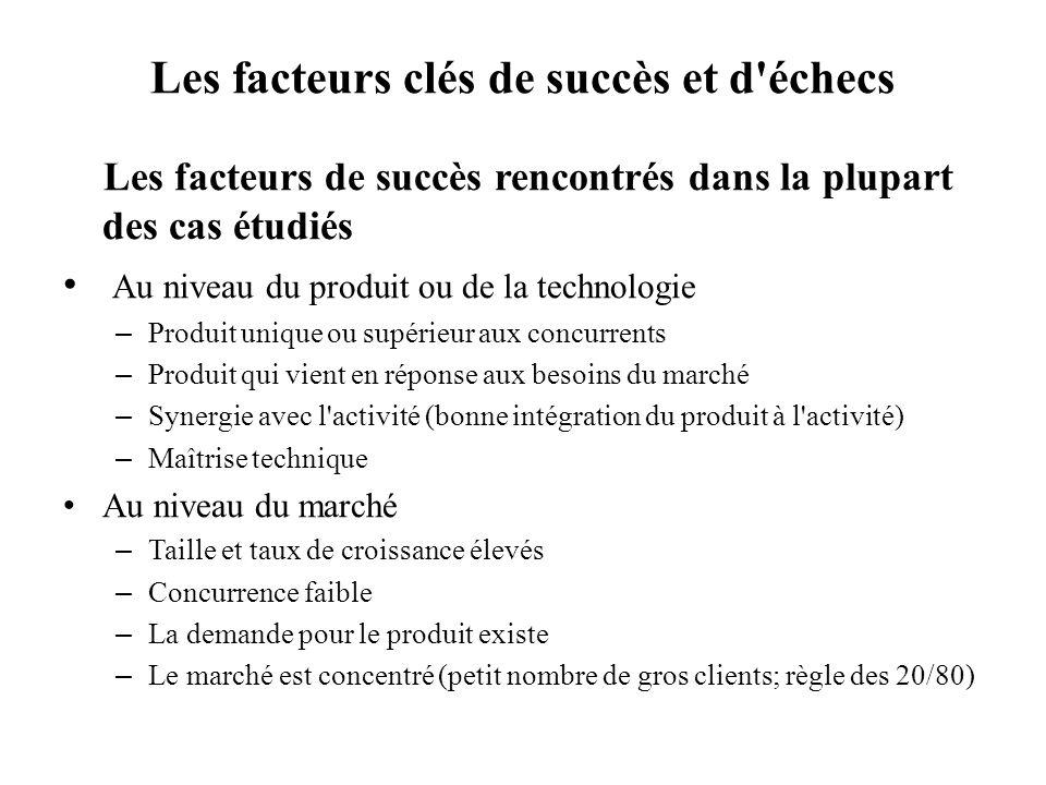 Les facteurs clés de succès et d échecs