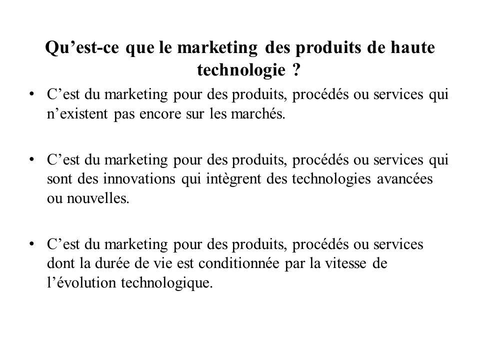 Qu'est-ce que le marketing des produits de haute technologie