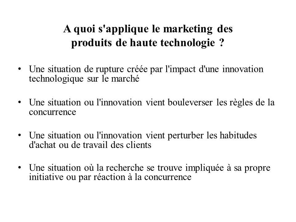 A quoi s applique le marketing des produits de haute technologie