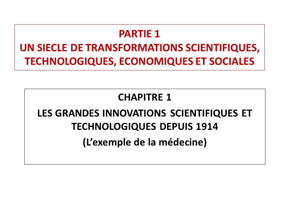 PARTIE 1 UN SIECLE DE TRANSFORMATIONS SCIENTIFIQUES, TECHNOLOGIQUES, ECONOMIQUES ET SOCIALES