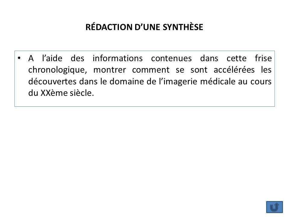 RÉDACTION D'UNE SYNTHÈSE