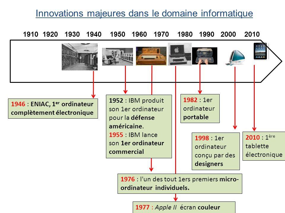 Innovations majeures dans le domaine informatique