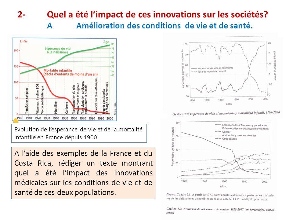 2-. Quel a été l'impact de ces innovations sur les sociétés. A