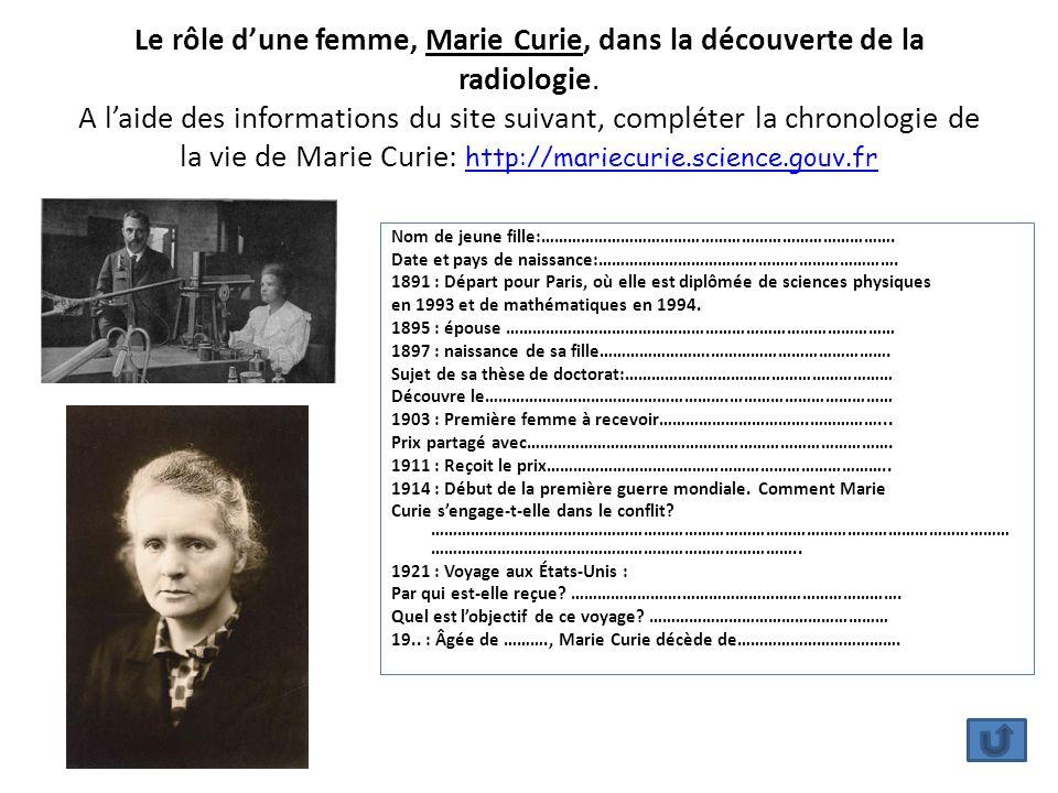 Le rôle d'une femme, Marie Curie, dans la découverte de la radiologie