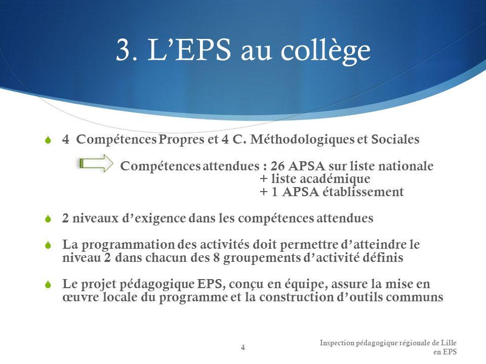 3. L'EPS au collège 4 Compétences Propres et 4 C. Méthodologiques et Sociales.