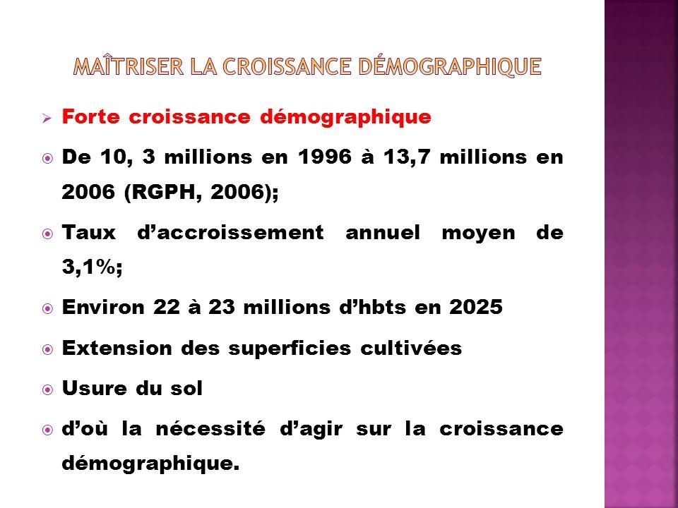 maîtriser la croissance démographique