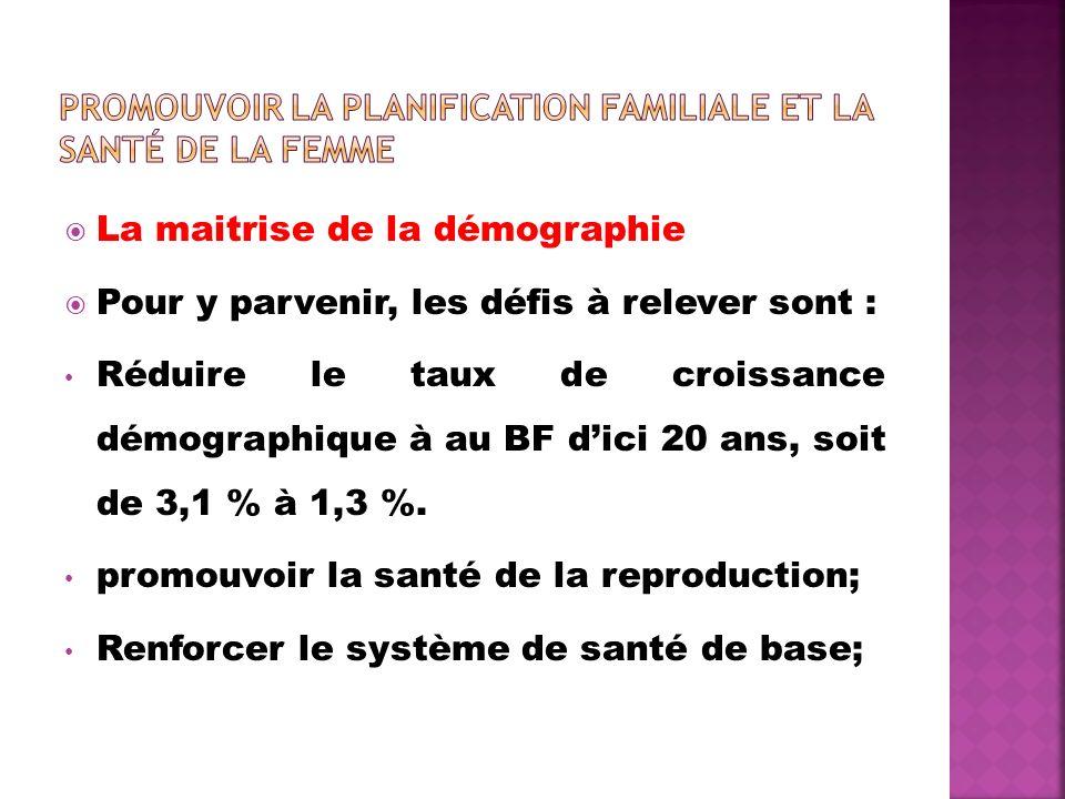 Promouvoir la planification familiale et la santé de la femme