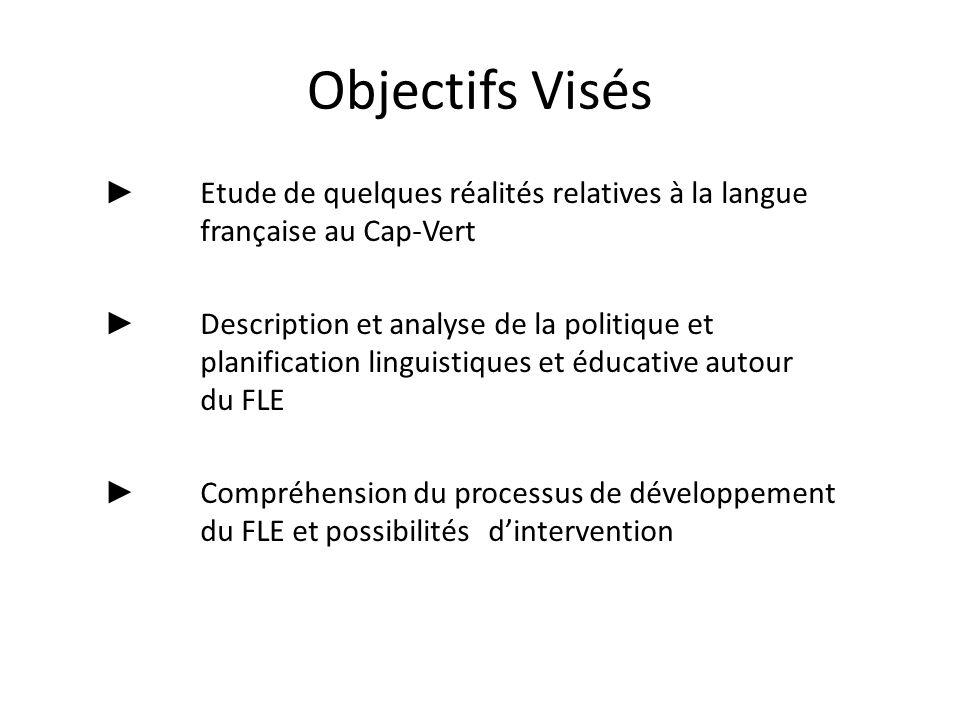 Objectifs Visés► Etude de quelques réalités relatives à la langue française au Cap-Vert.