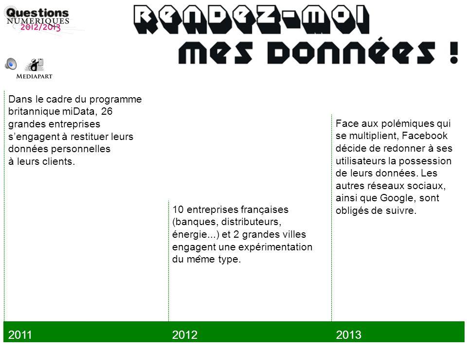 2011 Dans le cadre du programme britannique miData, 26 grandes entreprises s'engagent à restituer leurs données personnelles à leurs clients.