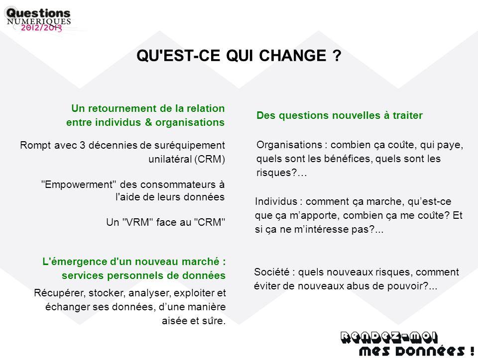 QU EST-CE QUI CHANGE Un retournement de la relation entre individus & organisations. Des questions nouvelles à traiter.