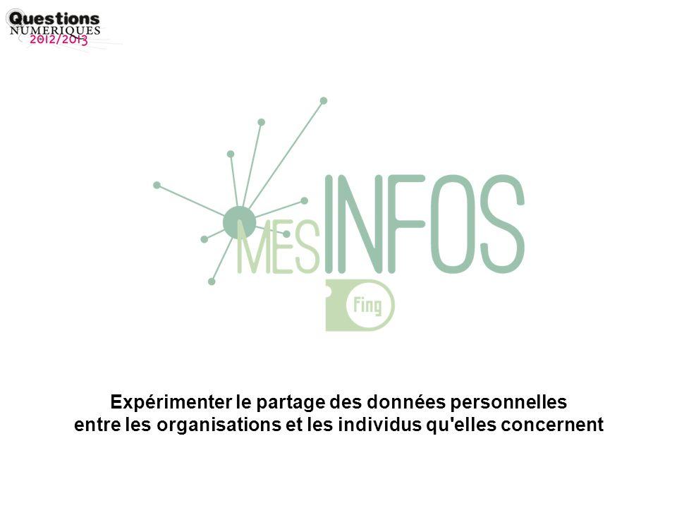 Expérimenter le partage des données personnelles entre les organisations et les individus qu elles concernent