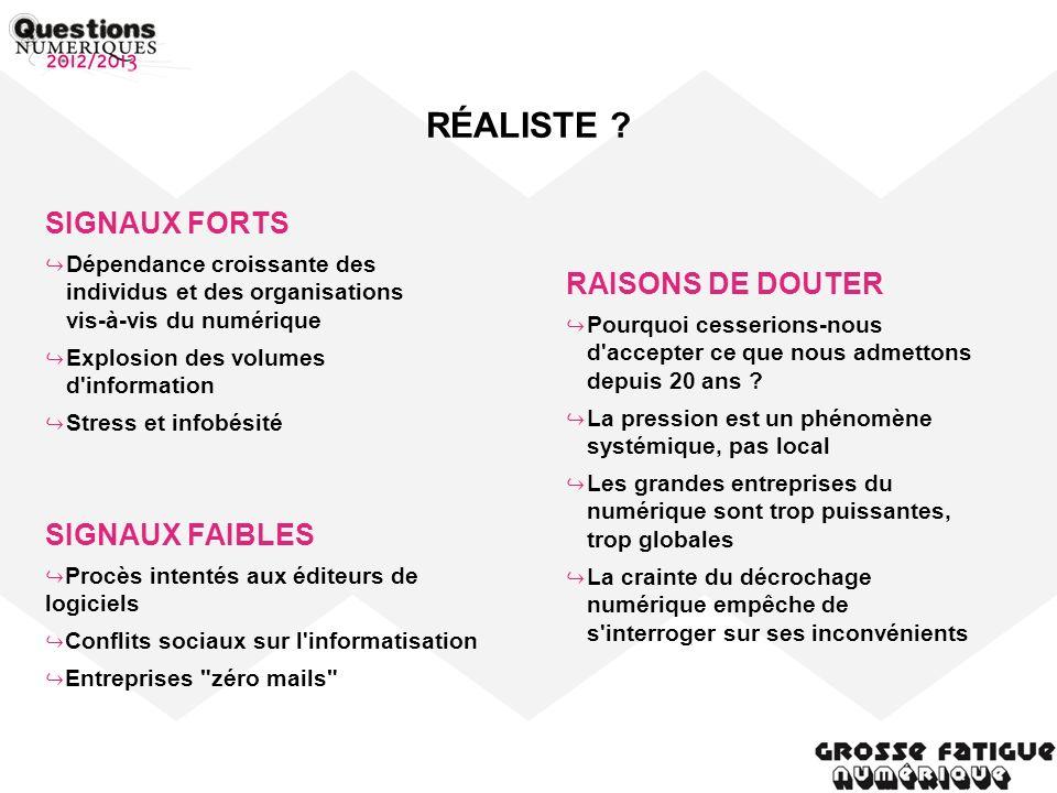 RÉALISTE SIGNAUX FORTS RAISONS DE DOUTER SIGNAUX FAIBLES