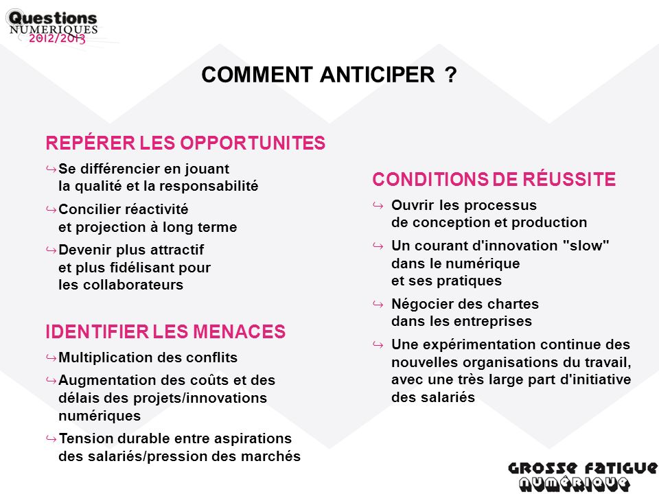 COMMENT ANTICIPER REPÉRER LES OPPORTUNITES CONDITIONS DE RÉUSSITE