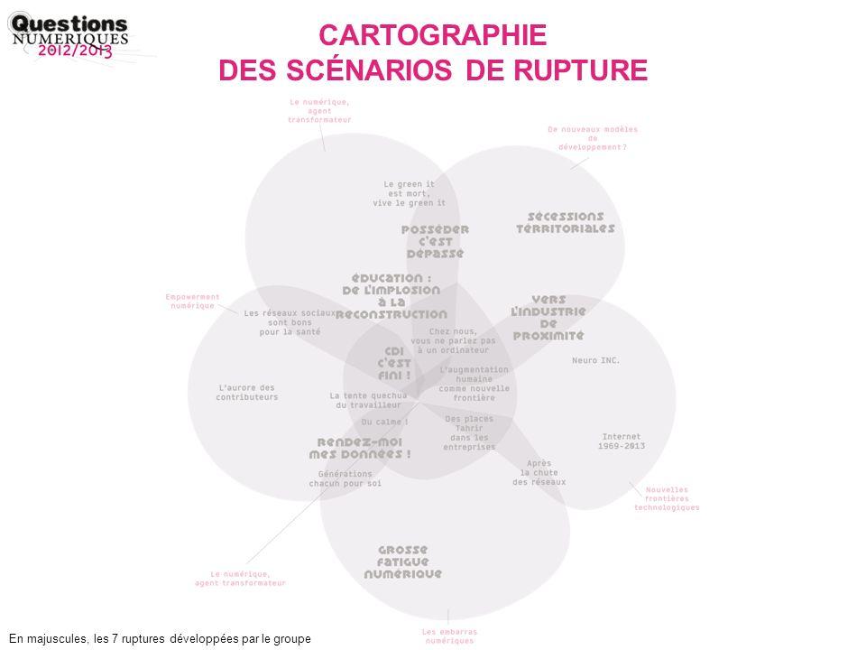 CARTOGRAPHIE DES SCÉNARIOS DE RUPTURE