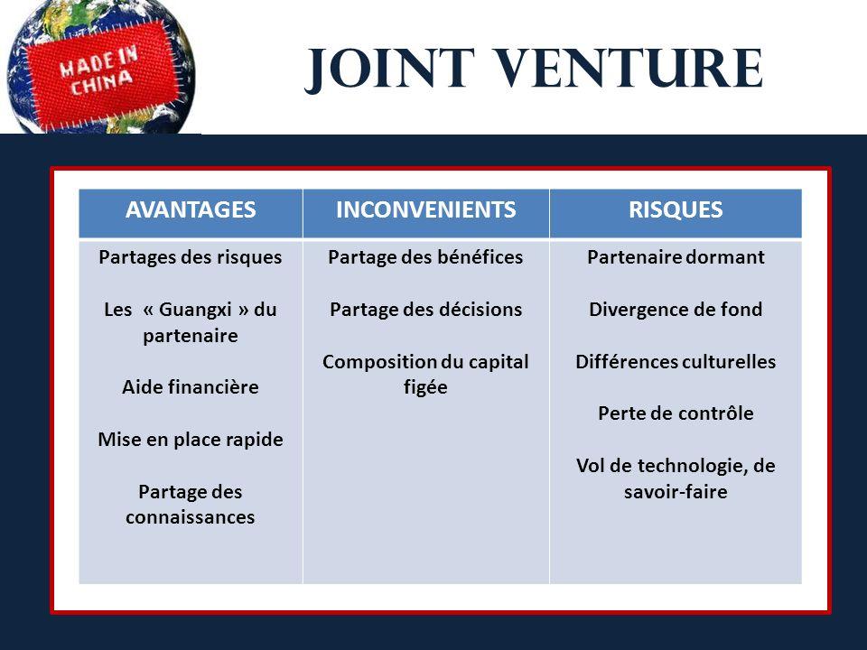 Joint venture AVANTAGES INCONVENIENTS RISQUES Partages des risques