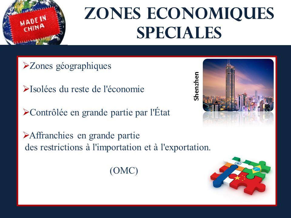 Zones ECONOMIQUES SPECIALES