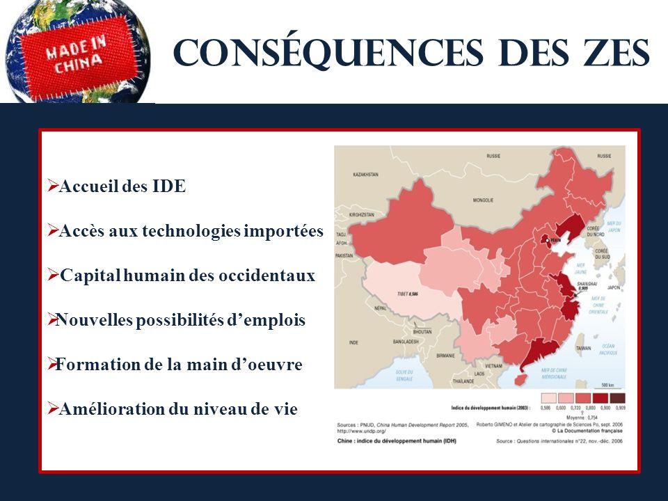 Conséquences des ZES Accueil des IDE Accès aux technologies importées