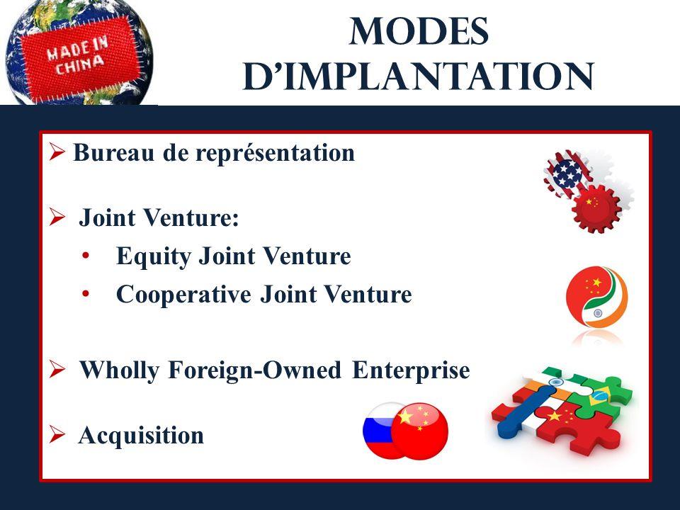 Modes d'implantation Bureau de représentation Joint Venture: