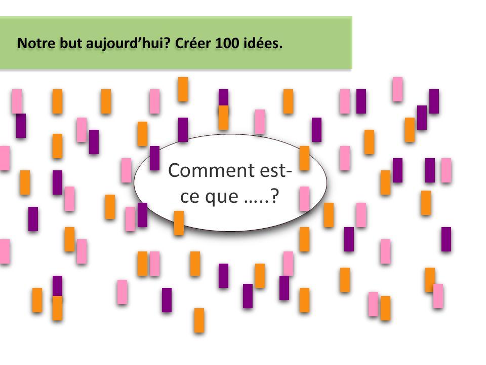 Comment est-ce que ….. Notre but aujourd'hui Créer 100 idées.