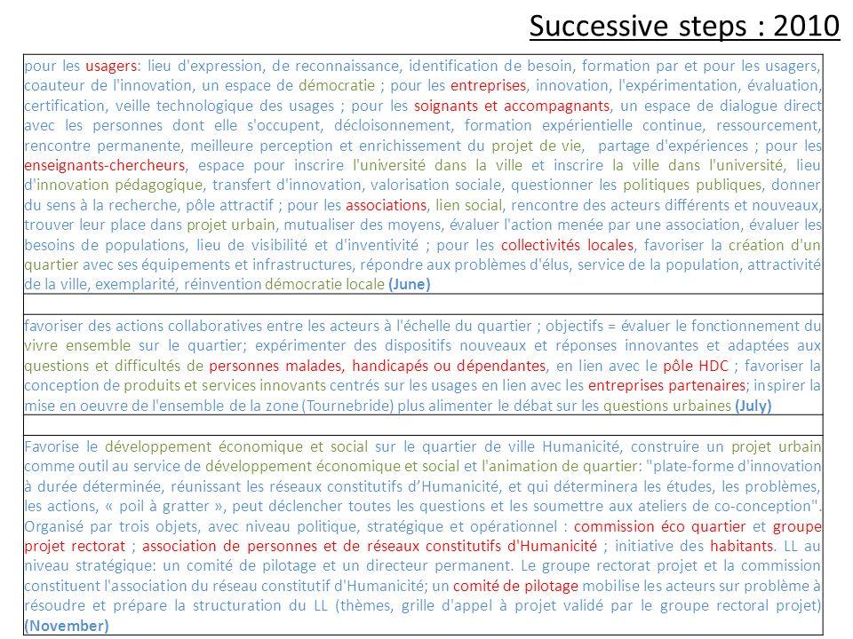 Successive steps : 2010