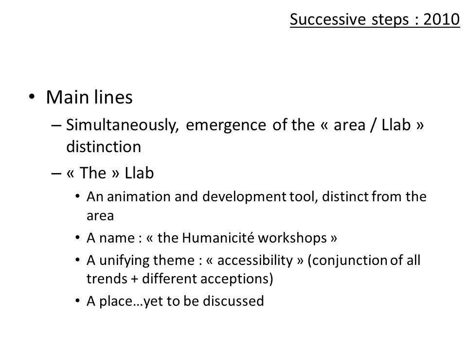 Main lines Successive steps : 2010