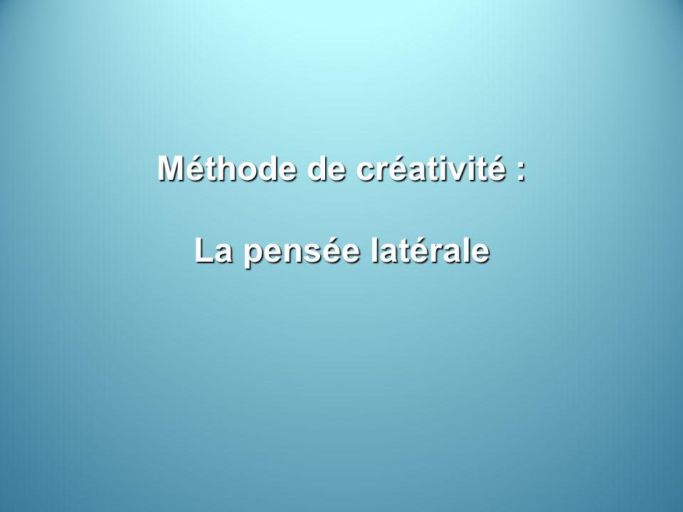 Méthode de créativité :