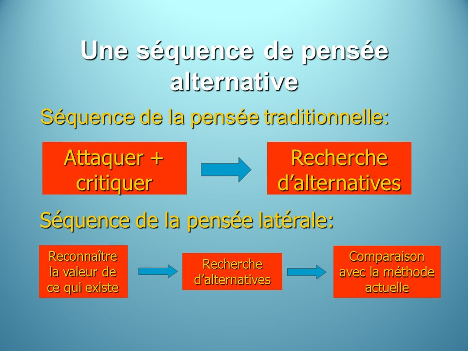 Une séquence de pensée alternative